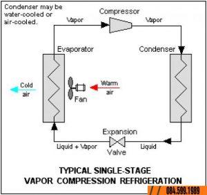 Khuôn PU Polyurethane, xốp PU cách nhiệt tủ lạnh